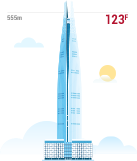 Lotte World Tower - 123 stories, 555 meters